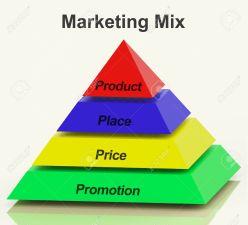13482157-Pir-mide-de-Marketing-Mix-Con-Lugar-producto-Precios-y-promociones-Foto-de-archivo