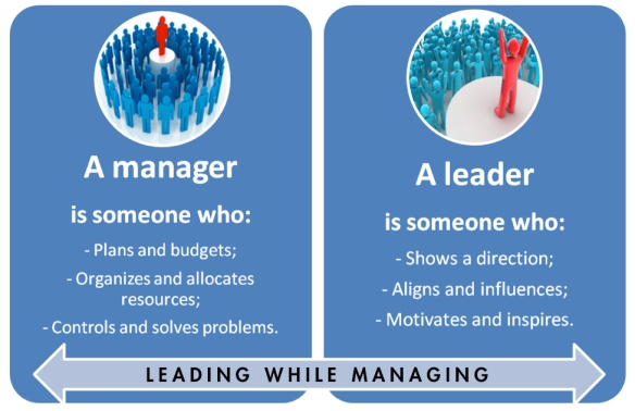 leading-while-managing-2
